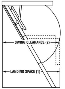 ladderspace
